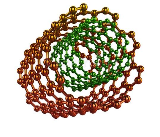 colori oro nanotecnologia